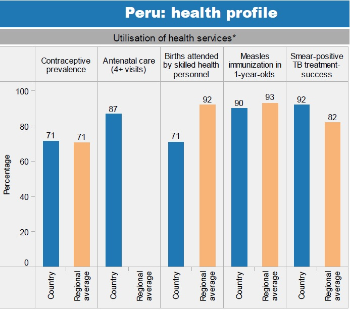utilization of antenatal and delivery health care services essay Health care financing and utilization of maternal health services in developing countries margaret e kruk,1,2 sandro galea,3,4 marta prescott3 and lynn p freedman2 accepted 14 june 2007.